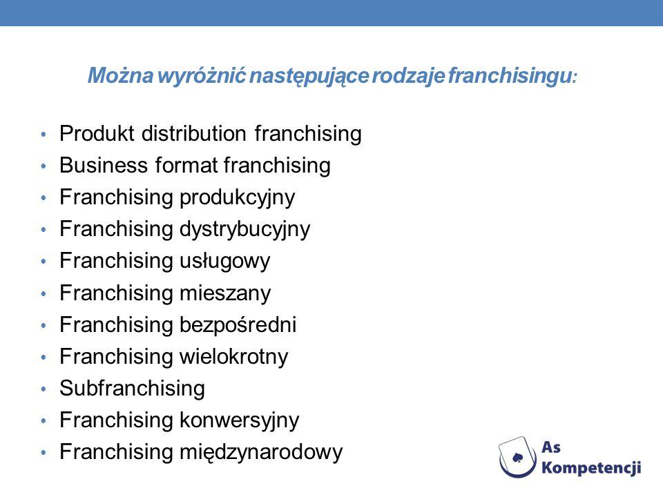 Można wyróżnić następujące rodzaje franchisingu : Produkt distribution franchising Business format franchising Franchising produkcyjny Franchising dys