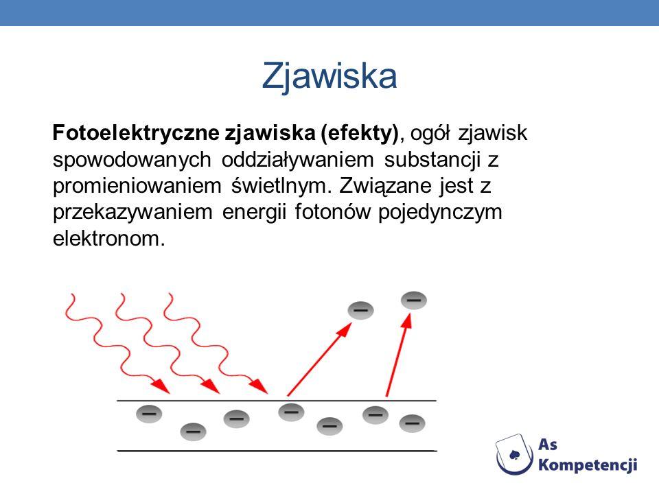 Zjawiska Fotoelektryczne zjawiska (efekty), ogół zjawisk spowodowanych oddziaływaniem substancji z promieniowaniem świetlnym. Związane jest z przekazy
