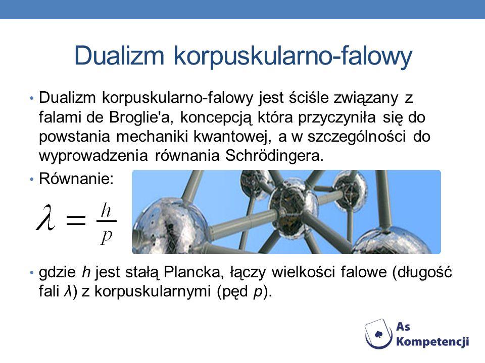 Dualizm korpuskularno-falowy Dualizm korpuskularno-falowy jest ściśle związany z falami de Broglie'a, koncepcją która przyczyniła się do powstania mec