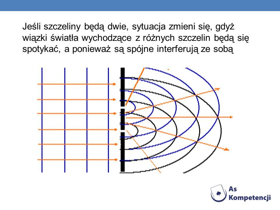 Jeśli szczeliny będą dwie, sytuacja zmieni się, gdyż wiązki światła wychodzące z różnych szczelin będą się spotykać, a ponieważ są spójne interferują