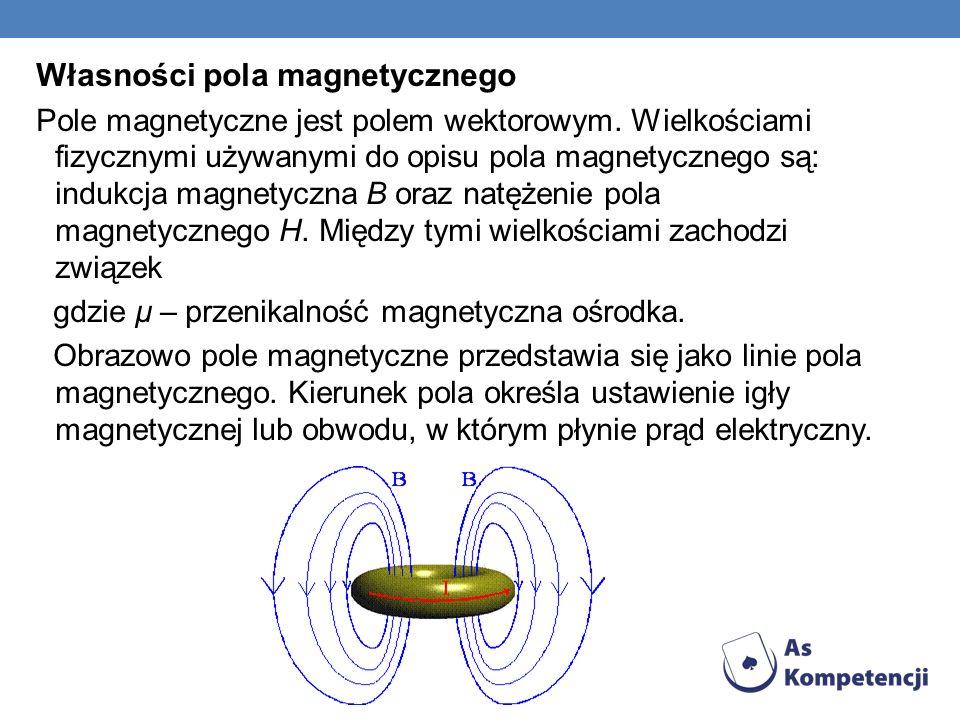 Własności pola magnetycznego Pole magnetyczne jest polem wektorowym. Wielkościami fizycznymi używanymi do opisu pola magnetycznego są: indukcja magnet