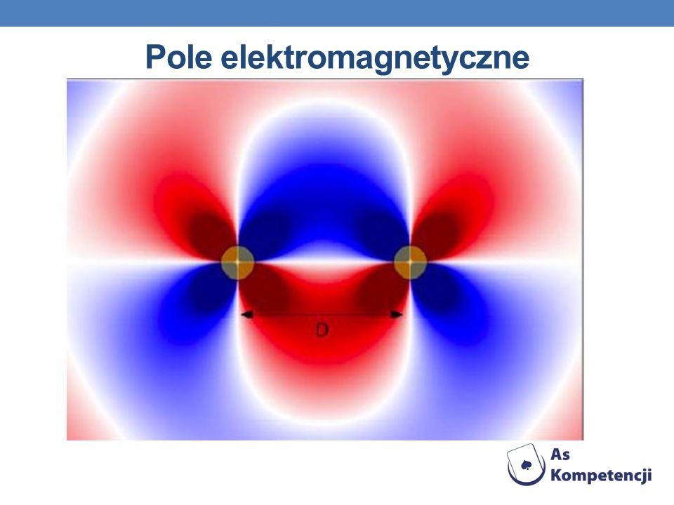 Pole elektromagnetyczne – pole fizyczne, stan przestrzeni w której na obiekt fizyczny mający ładunek elektryczny działają siły o naturze elektromagnetycznej.