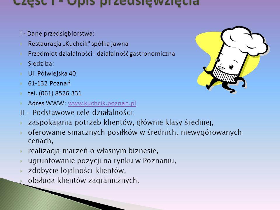 I - Dane przedsiębiorstwa: Restauracja Kuchcik spółka jawna Przedmiot działalności - działalność gastronomiczna Siedziba: Ul.