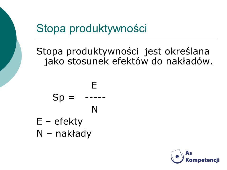 Stopa produktywności Stopa produktywności jest określana jako stosunek efektów do nakładów. E Sp = ----- N E – efekty N – nakłady