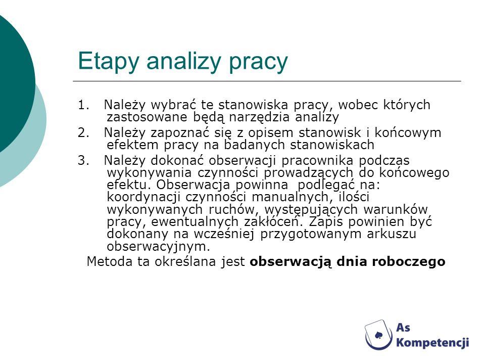 Etapy analizy pracy 1. Należy wybrać te stanowiska pracy, wobec których zastosowane będą narzędzia analizy 2. Należy zapoznać się z opisem stanowisk i