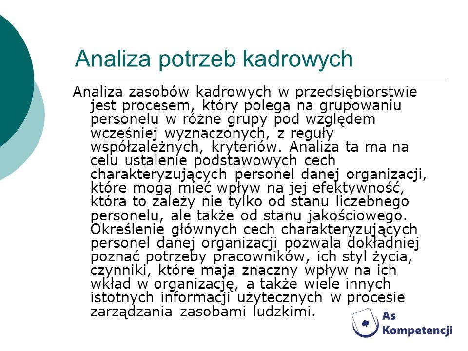 Analiza potrzeb kadrowych Analiza zasobów kadrowych w przedsiębiorstwie jest procesem, który polega na grupowaniu personelu w różne grupy pod względem