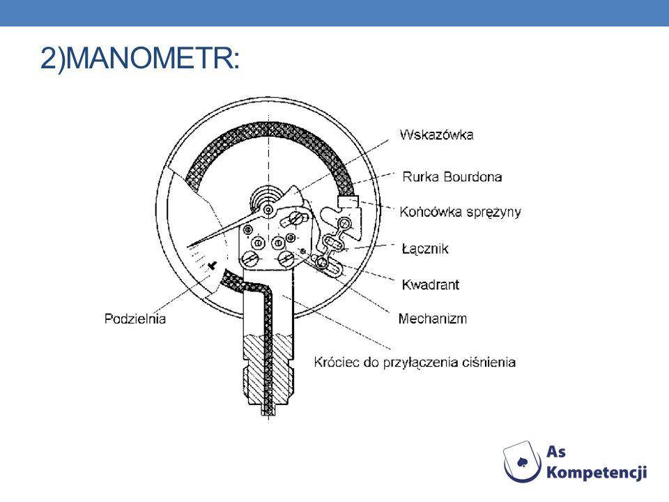 2)MANOMETR: