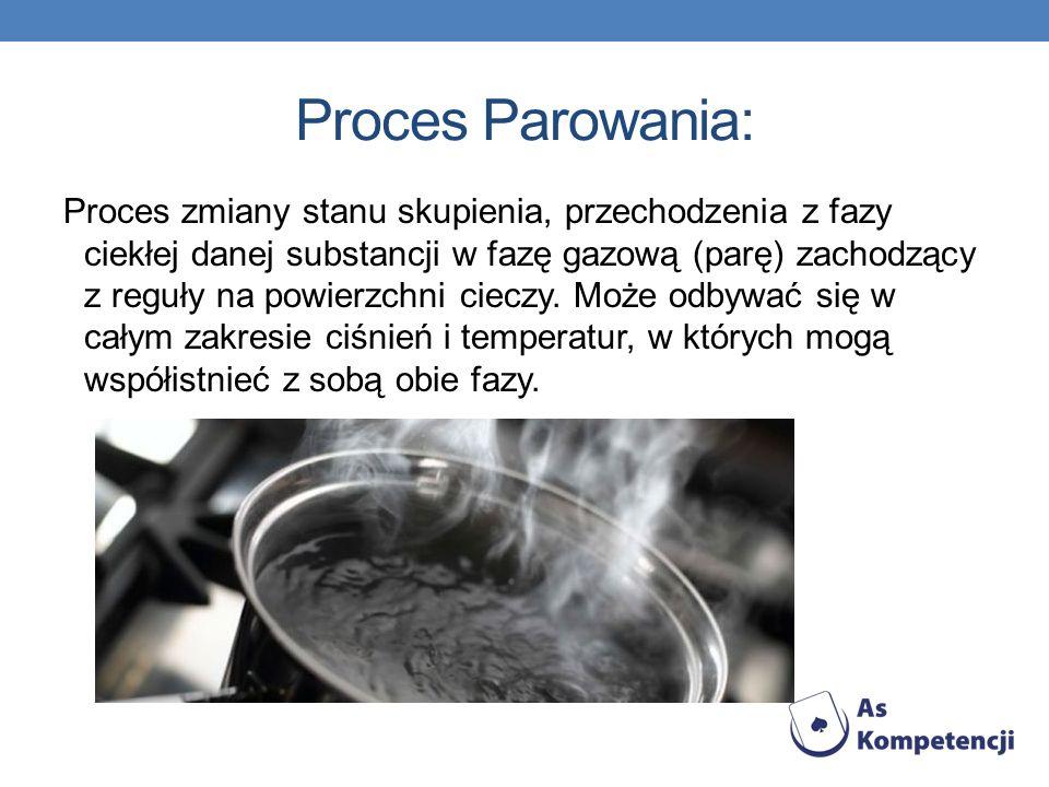 Proces Parowania: Proces zmiany stanu skupienia, przechodzenia z fazy ciekłej danej substancji w fazę gazową (parę) zachodzący z reguły na powierzchni