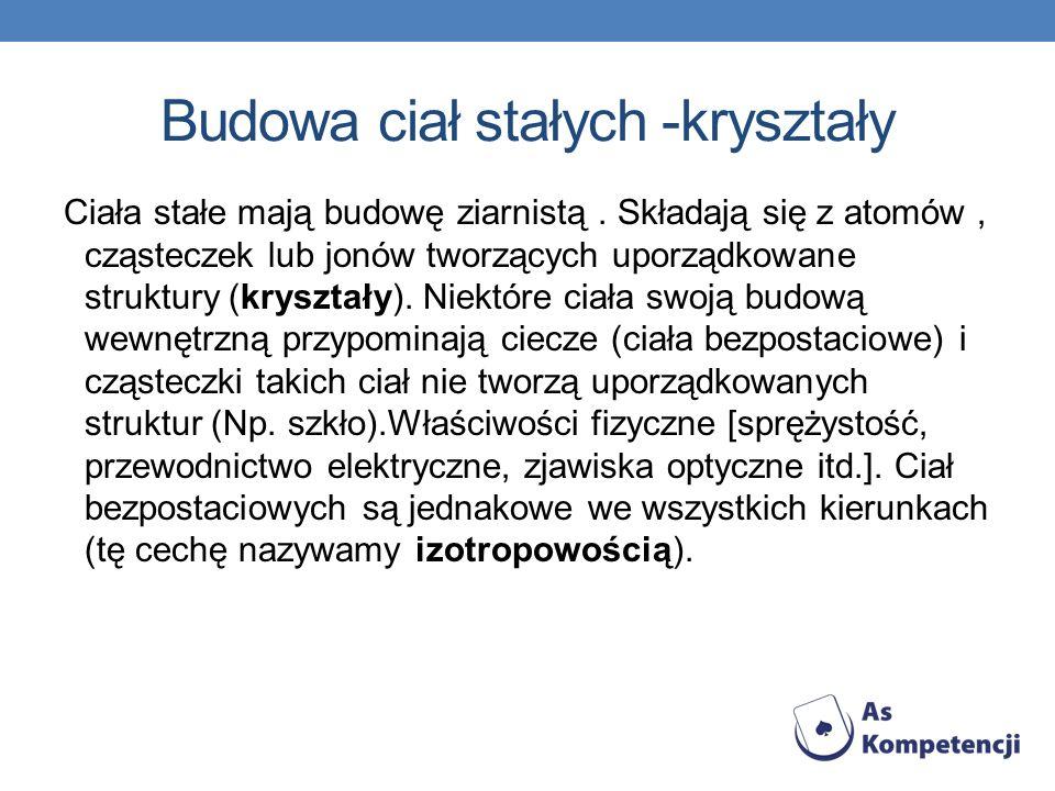 A.Kryształy jonowe Np.