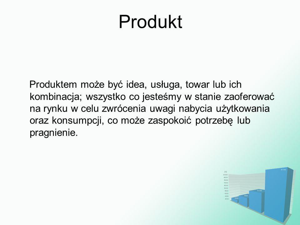 Produkt Produktem może być idea, usługa, towar lub ich kombinacja; wszystko co jesteśmy w stanie zaoferować na rynku w celu zwrócenia uwagi nabycia uż