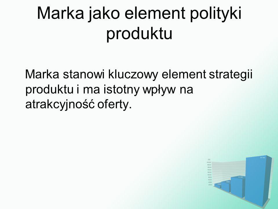 Marka jako element polityki produktu Marka stanowi kluczowy element strategii produktu i ma istotny wpływ na atrakcyjność oferty.