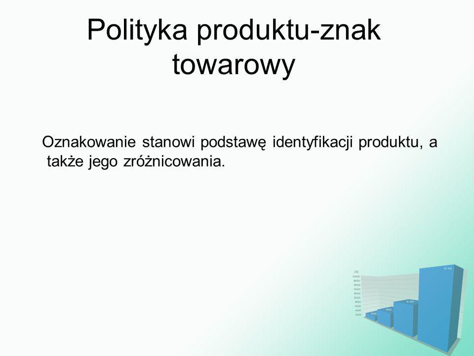 Polityka produktu-znak towarowy Oznakowanie stanowi podstawę identyfikacji produktu, a także jego zróżnicowania.