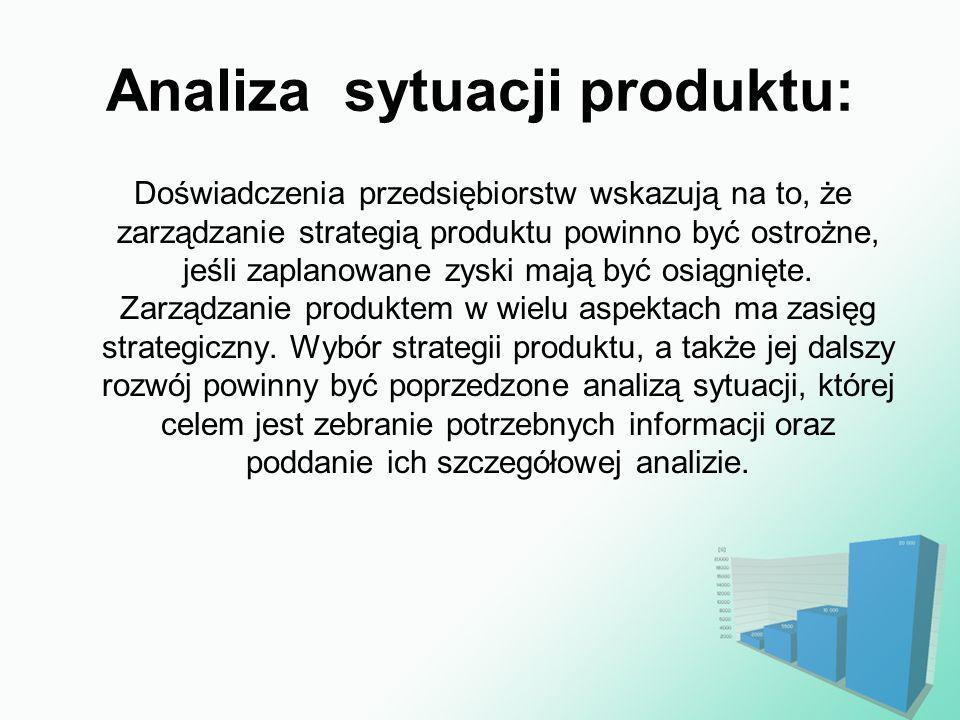 Analiza sytuacji produktu: Doświadczenia przedsiębiorstw wskazują na to, że zarządzanie strategią produktu powinno być ostrożne, jeśli zaplanowane zys