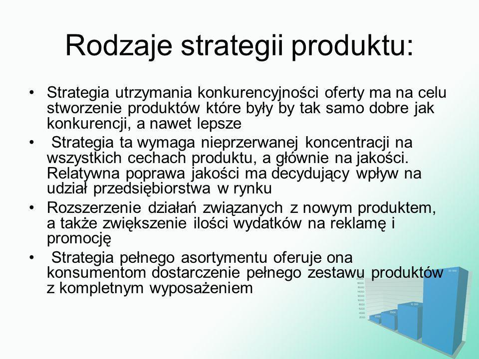 Rodzaje strategii produktu: Strategia utrzymania konkurencyjności oferty ma na celu stworzenie produktów które były by tak samo dobre jak konkurencji,