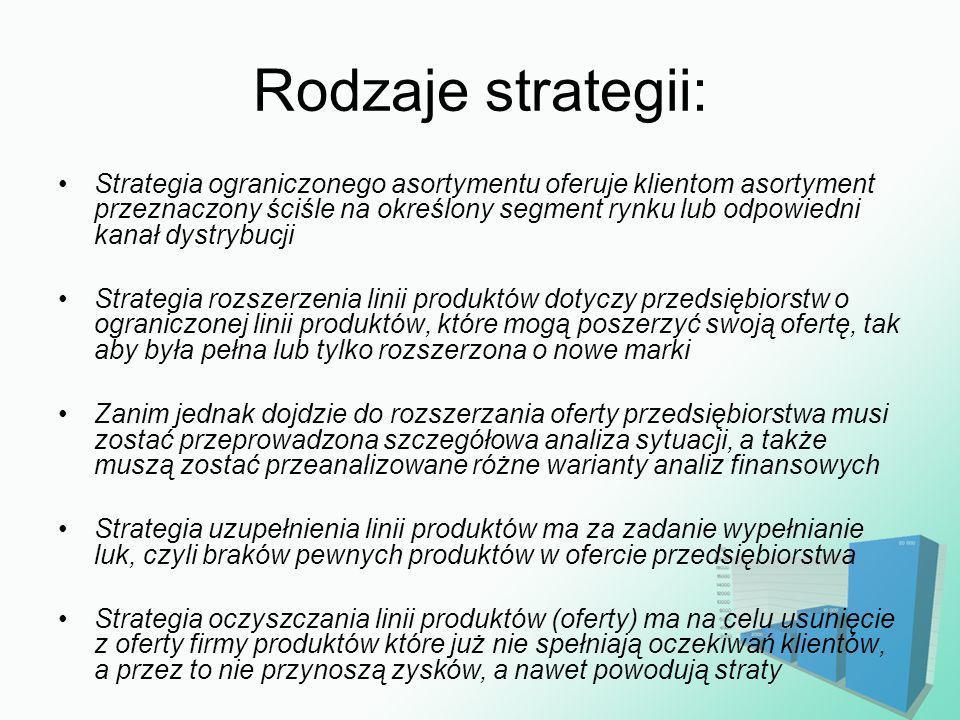 Rodzaje strategii: Strategia ograniczonego asortymentu oferuje klientom asortyment przeznaczony ściśle na określony segment rynku lub odpowiedni kanał