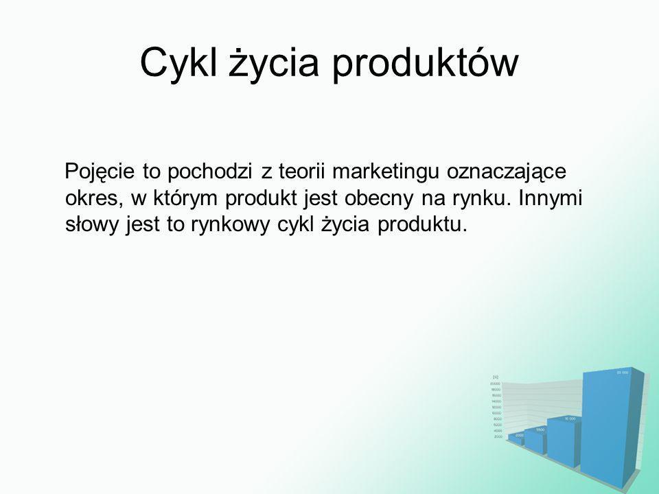 Pojęcie to pochodzi z teorii marketingu oznaczające okres, w którym produkt jest obecny na rynku. Innymi słowy jest to rynkowy cykl życia produktu.