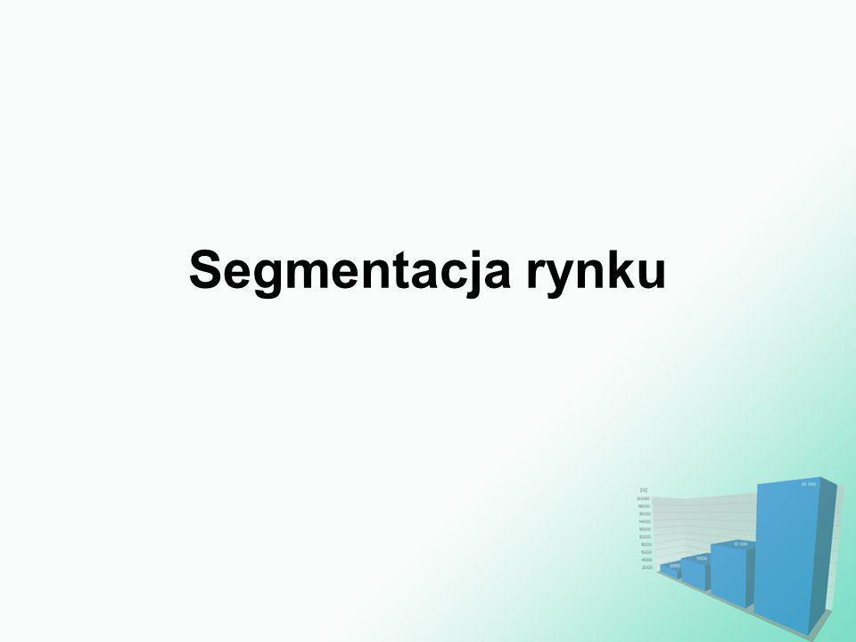 Co to jest segmentacja rynku.