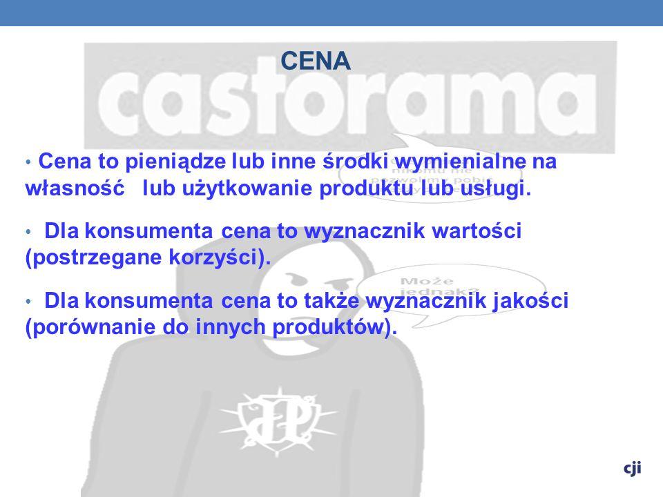 CENA Cena to pieniądze lub inne środki wymienialne na własność lub użytkowanie produktu lub usługi.