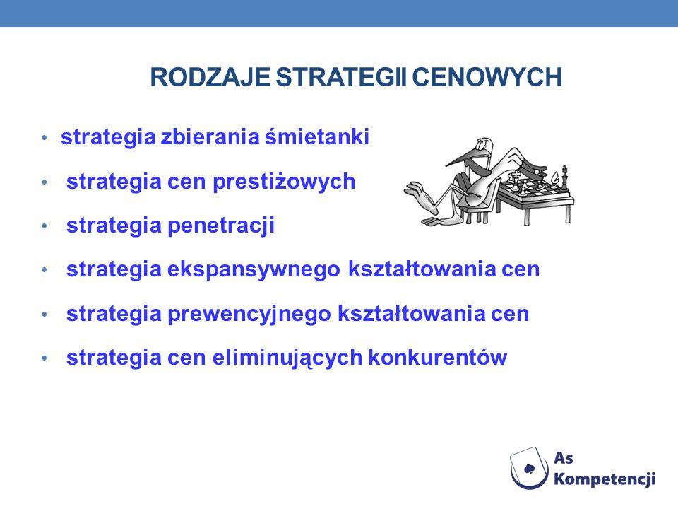 RODZAJE STRATEGII CENOWYCH strategia zbierania śmietanki strategia cen prestiżowych strategia penetracji strategia ekspansywnego kształtowania cen strategia prewencyjnego kształtowania cen strategia cen eliminujących konkurentów
