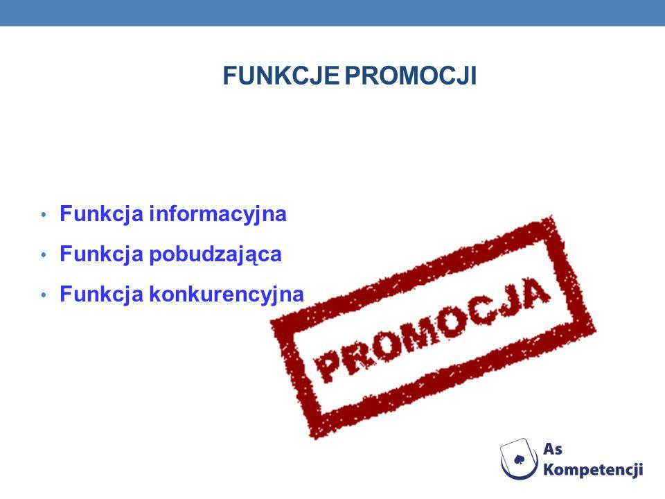 FUNKCJE PROMOCJI Funkcja informacyjna Funkcja pobudzająca Funkcja konkurencyjna