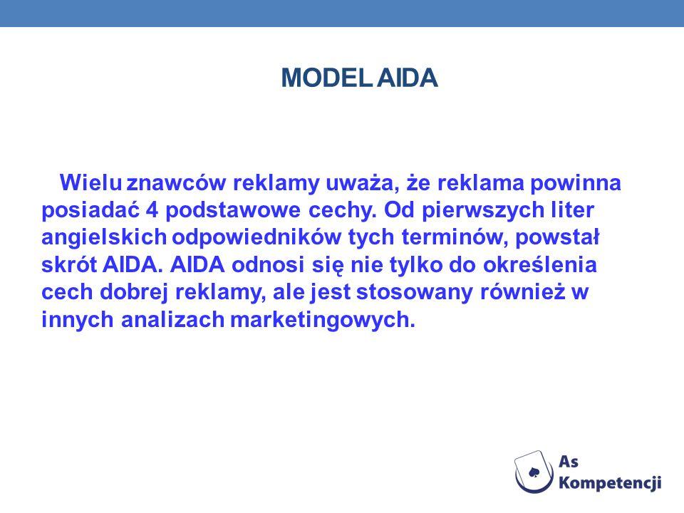 MODEL AIDA Wielu znawców reklamy uważa, że reklama powinna posiadać 4 podstawowe cechy.