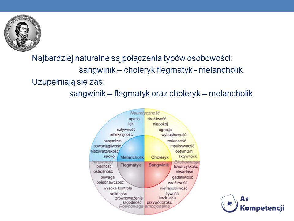 Najbardziej naturalne są połączenia typów osobowości: sangwinik – choleryk flegmatyk - melancholik. Uzupełniają się zaś: sangwinik – flegmatyk oraz ch