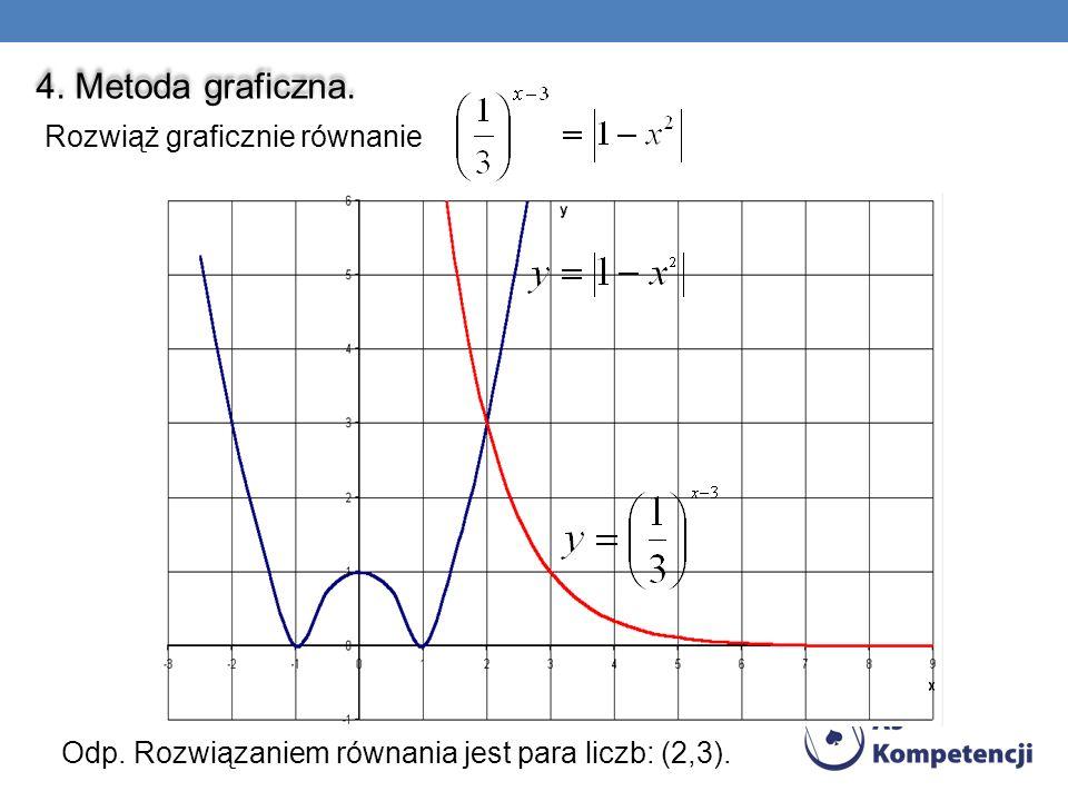 4. Metoda graficzna. Rozwiąż graficznie równanie Odp. Rozwiązaniem równania jest para liczb: (2,3).