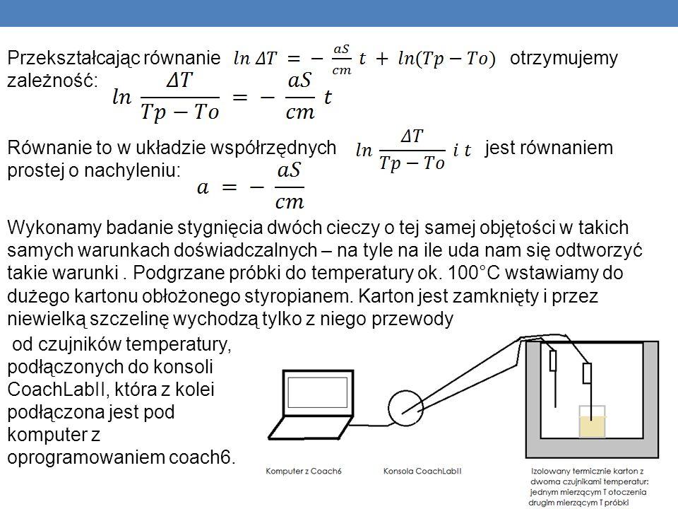 Przekształcając równanie otrzymujemy zależność: Równanie to w układzie współrzędnych jest równaniem prostej o nachyleniu: Wykonamy badanie stygnięcia