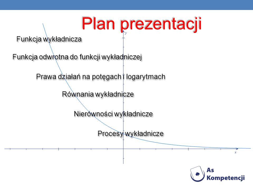 Plan prezentacji Funkcja wykładnicza Funkcja odwrotna do funkcji wykładniczej Równania wykładnicze Nierówności wykładnicze Procesy wykładnicze Prawa d