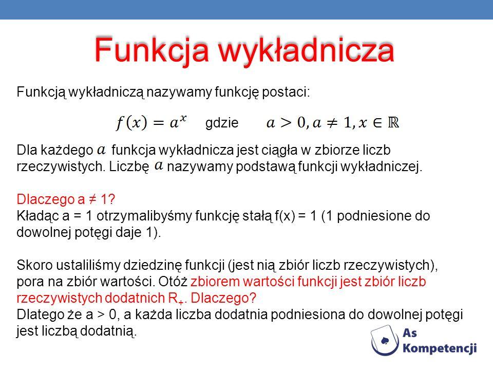 Funkcja wykładnicza Funkcją wykładniczą nazywamy funkcję postaci: gdzie Dla każdego funkcja wykładnicza jest ciągła w zbiorze liczb rzeczywistych. Lic