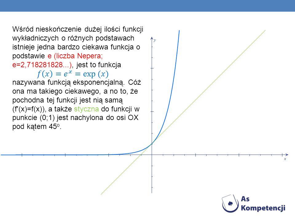Wśród nieskończenie dużej ilości funkcji wykładniczych o różnych podstawach istnieje jedna bardzo ciekawa funkcja o podstawie e (liczba Nepera; e=2,71