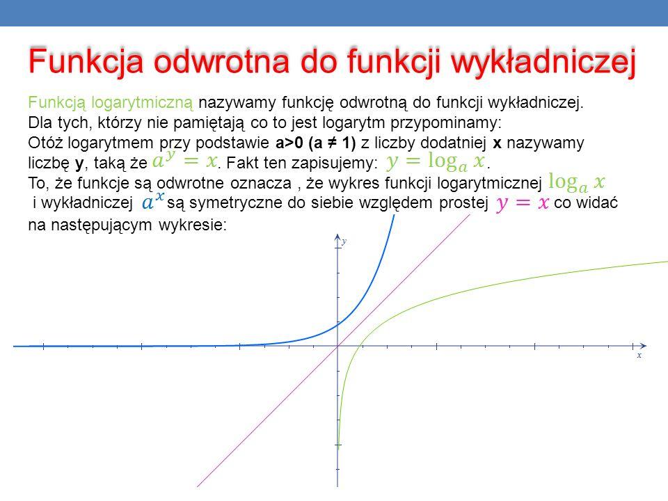 Funkcja odwrotna do funkcji wykładniczej Funkcją logarytmiczną nazywamy funkcję odwrotną do funkcji wykładniczej. Dla tych, którzy nie pamiętają co to