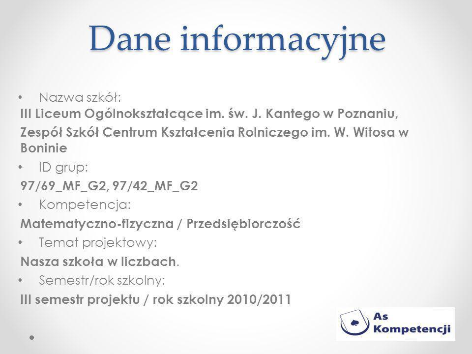 Dane informacyjne Nazwa szkół: III Liceum Ogólnokształcące im.