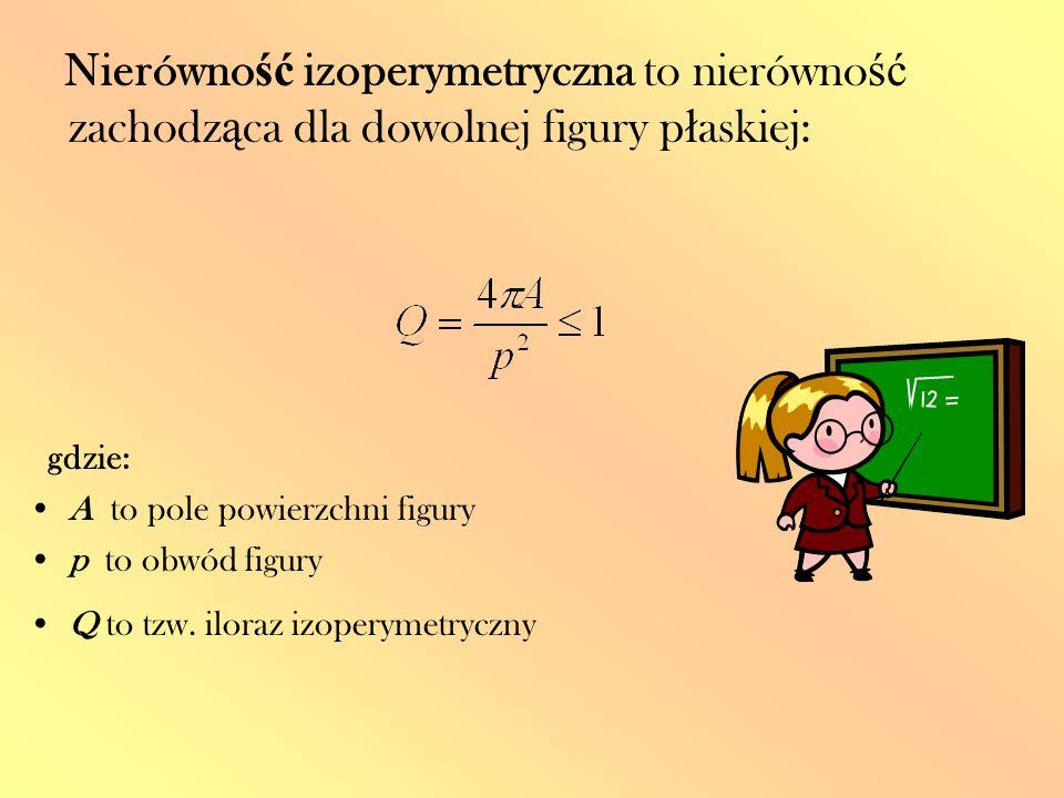 Nierówno ść izoperymetryczna to nierówno ść zachodz ą ca dla dowolnej figury p ł askiej: gdzie: A to pole powierzchni figury p to obwód figury Q to tz