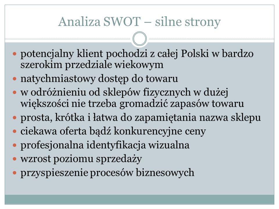 Analiza SWOT – silne strony potencjalny klient pochodzi z całej Polski w bardzo szerokim przedziale wiekowym natychmiastowy dostęp do towaru w odróżnieniu od sklepów fizycznych w dużej większości nie trzeba gromadzić zapasów towaru prosta, krótka i łatwa do zapamiętania nazwa sklepu ciekawa oferta bądź konkurencyjne ceny profesjonalna identyfikacja wizualna wzrost poziomu sprzedaży przyspieszenie procesów biznesowych