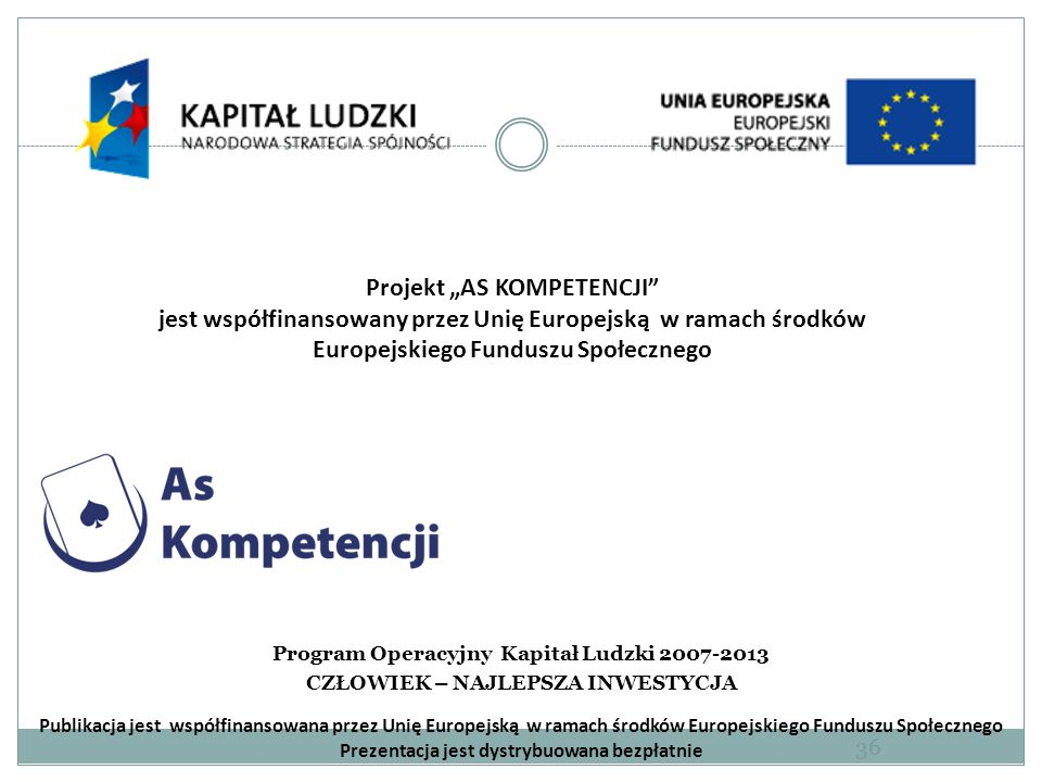 Projekt AS KOMPETENCJI jest współfinansowany przez Unię Europejską w ramach środków Europejskiego Funduszu Społecznego Program Operacyjny Kapitał Ludzki 2007-2013 CZŁOWIEK – NAJLEPSZA INWESTYCJA Publikacja jest współfinansowana przez Unię Europejską w ramach środków Europejskiego Funduszu Społecznego Prezentacja jest dystrybuowana bezpłatnie 36
