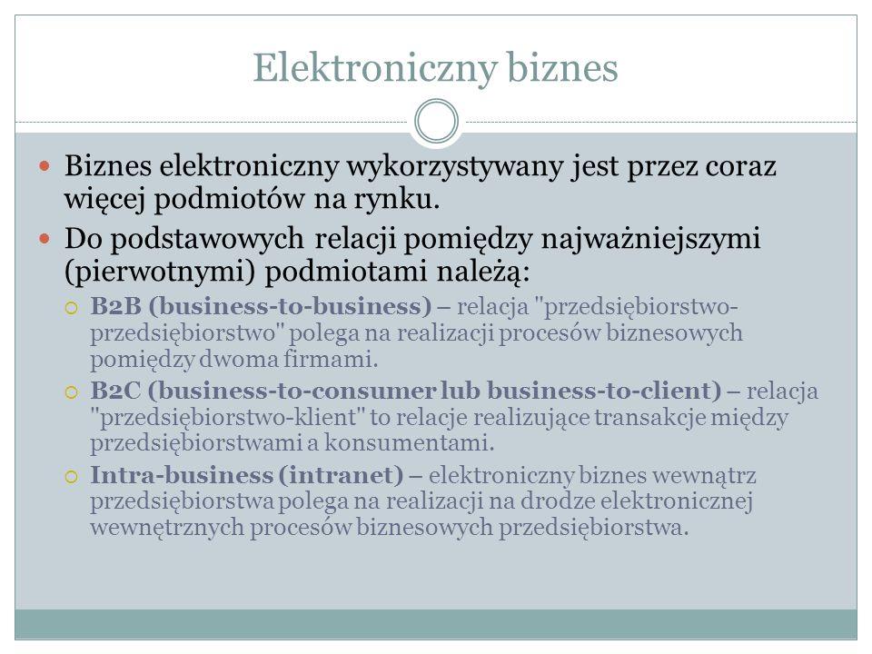 Elektroniczny biznes Biznes elektroniczny wykorzystywany jest przez coraz więcej podmiotów na rynku. Do podstawowych relacji pomiędzy najważniejszymi