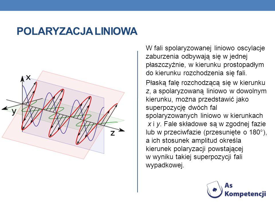 POLARYZACJA LINIOWA W fali spolaryzowanej liniowo oscylacje zaburzenia odbywają się w jednej płaszczyźnie, w kierunku prostopadłym do kierunku rozchod