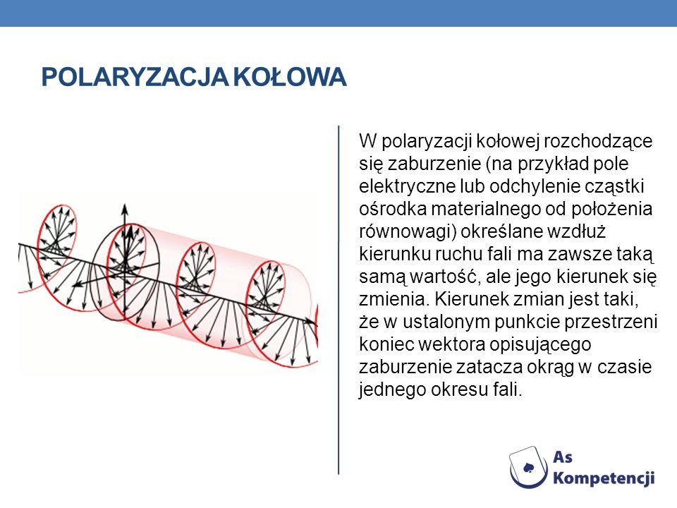 POLARYZACJA KOŁOWA W polaryzacji kołowej rozchodzące się zaburzenie (na przykład pole elektryczne lub odchylenie cząstki ośrodka materialnego od położ