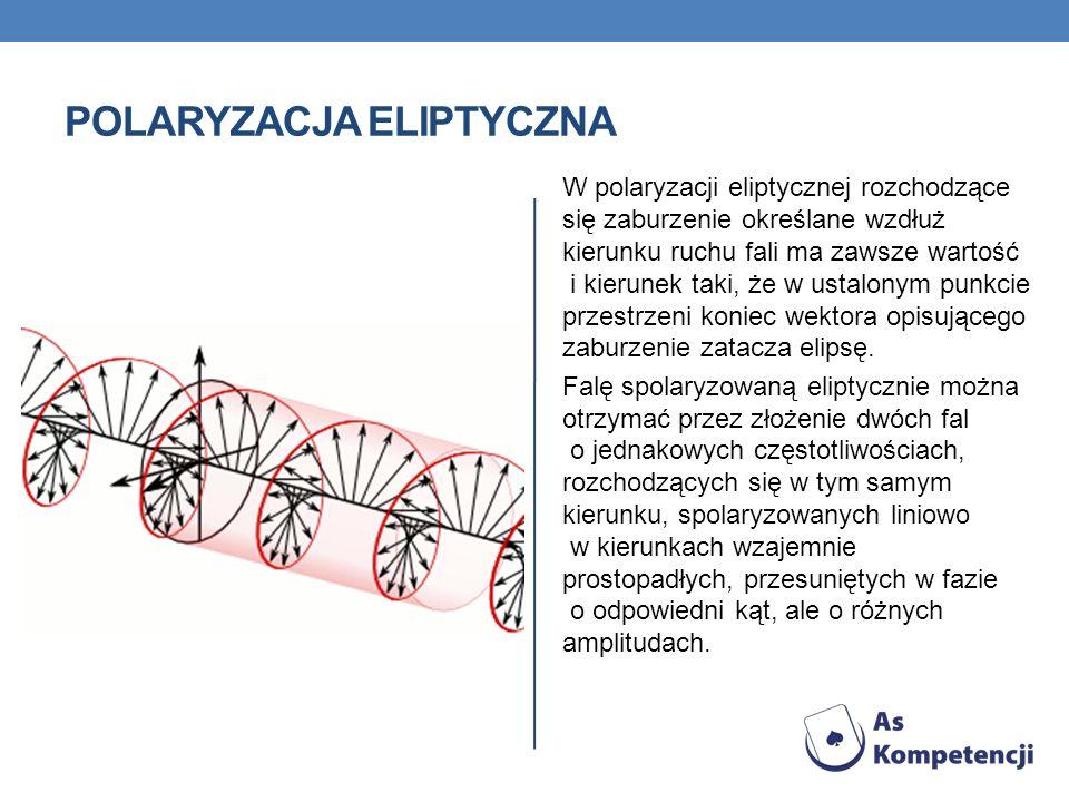 POLARYZACJA ELIPTYCZNA W polaryzacji eliptycznej rozchodzące się zaburzenie określane wzdłuż kierunku ruchu fali ma zawsze wartość i kierunek taki, że