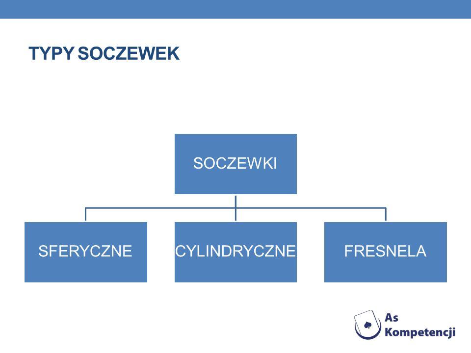 TYPY SOCZEWEK