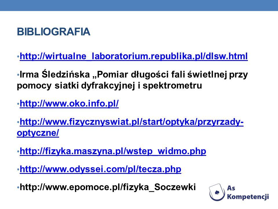 BIBLIOGRAFIA http://wirtualne_laboratorium.republika.pl/dlsw.html Irma Śledzińska Pomiar długości fali świetlnej przy pomocy siatki dyfrakcyjnej i spe