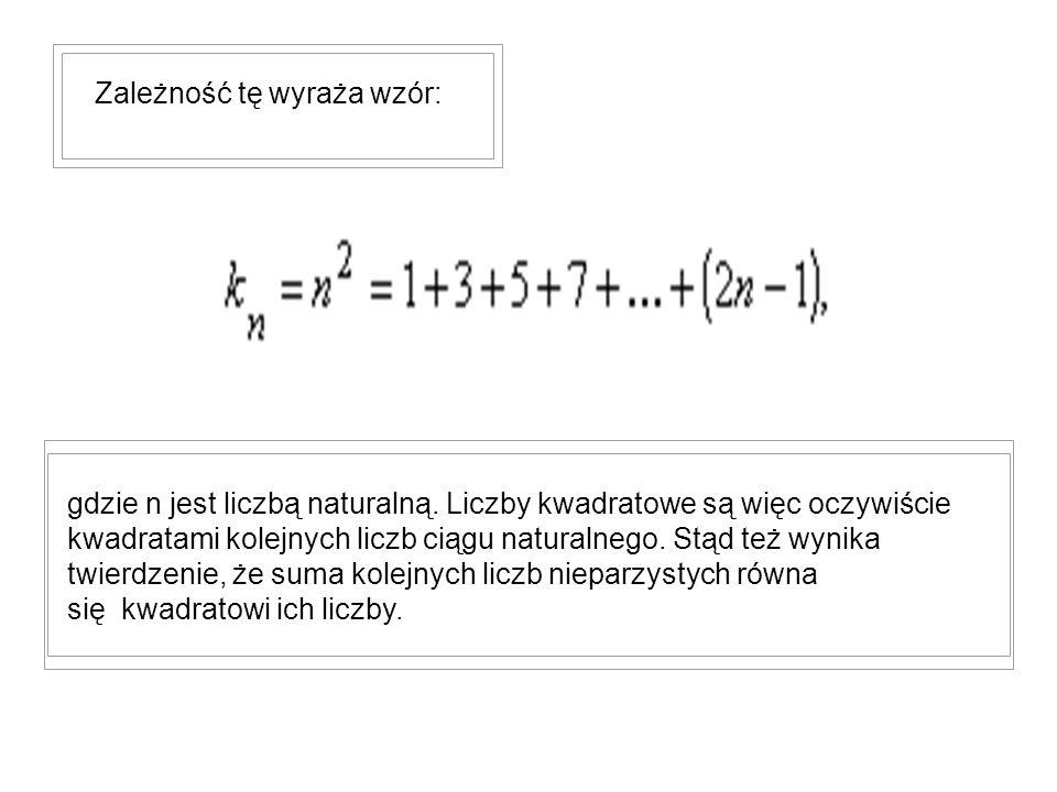 Zależność tę wyraża wzór: gdzie n jest liczbą naturalną. Liczby kwadratowe są więc oczywiście kwadratami kolejnych liczb ciągu naturalnego. Stąd też w