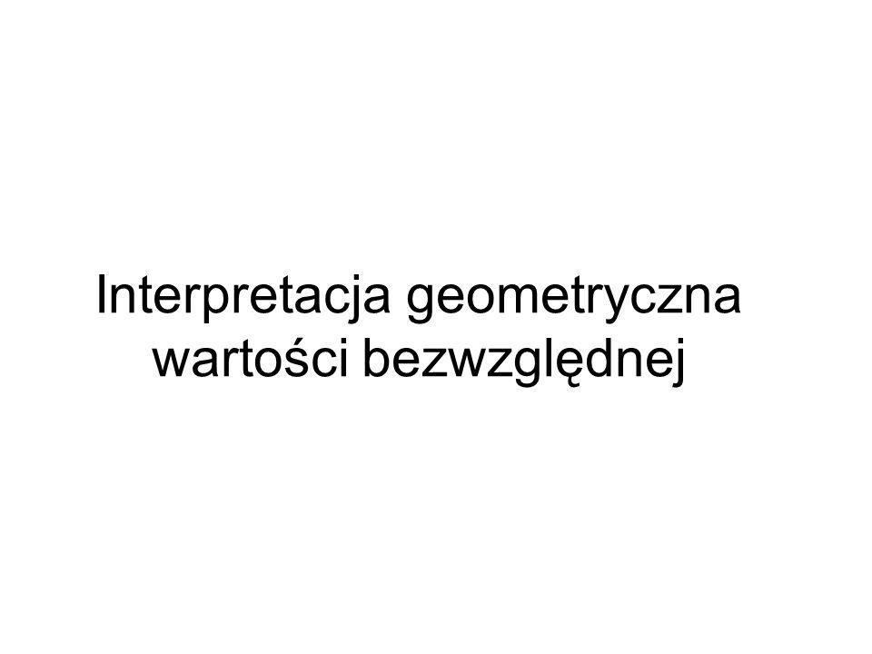 Interpretacja geometryczna wartości bezwzględnej
