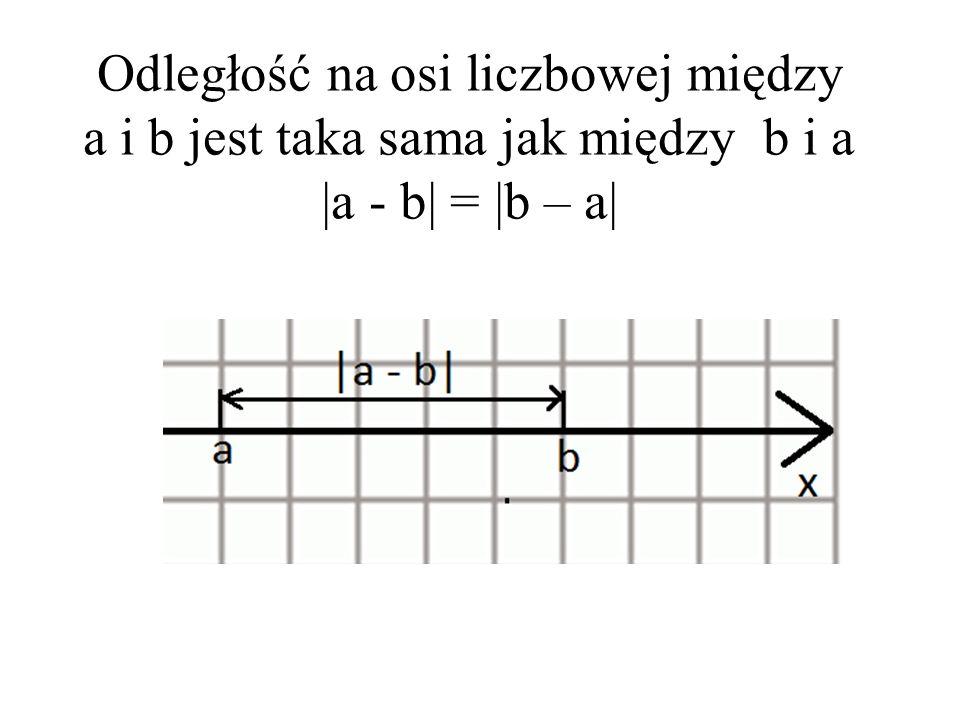 Odległość na osi liczbowej między a i b jest taka sama jak między b i a |a - b| = |b – a|