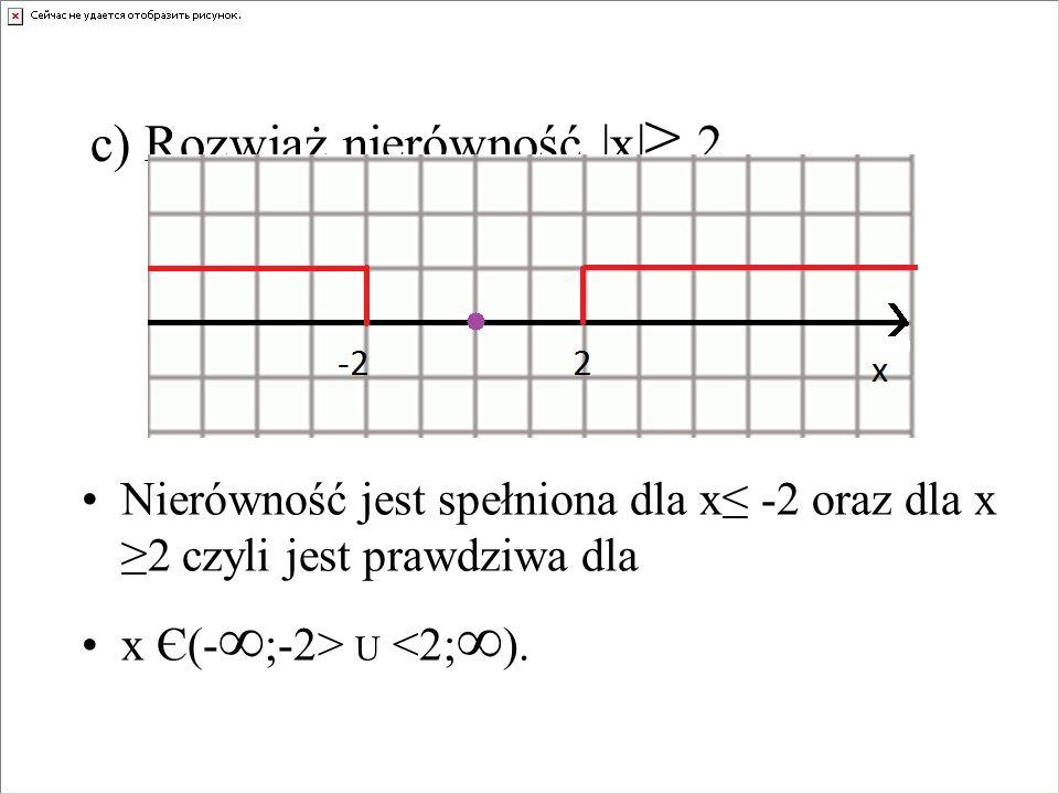 c) Rozwiąż nierówność |x| 2 Nierówność jest spełniona dla x -2 oraz dla x 2 czyli jest prawdziwa dla x Є(- ;-2> U <2; ).
