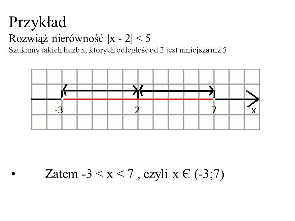 Przykład Rozwiąż nierówność |x - 2| < 5 Szukamy takich liczb x, których odległość od 2 jest mniejsza niż 5 Zatem -3 < x < 7, czyli x Є (-3;7)