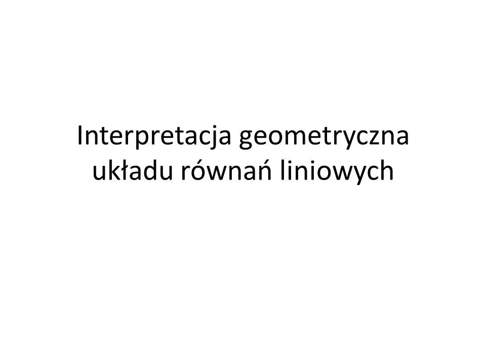 Interpretacja geometryczna układu równań liniowych