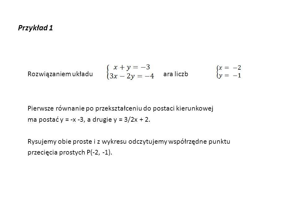 Przykład 1 Rozwiązaniem układu jest para liczb Pierwsze równanie po przekształceniu do postaci kierunkowej ma postać y = -x -3, a drugie y = 3/2x + 2.