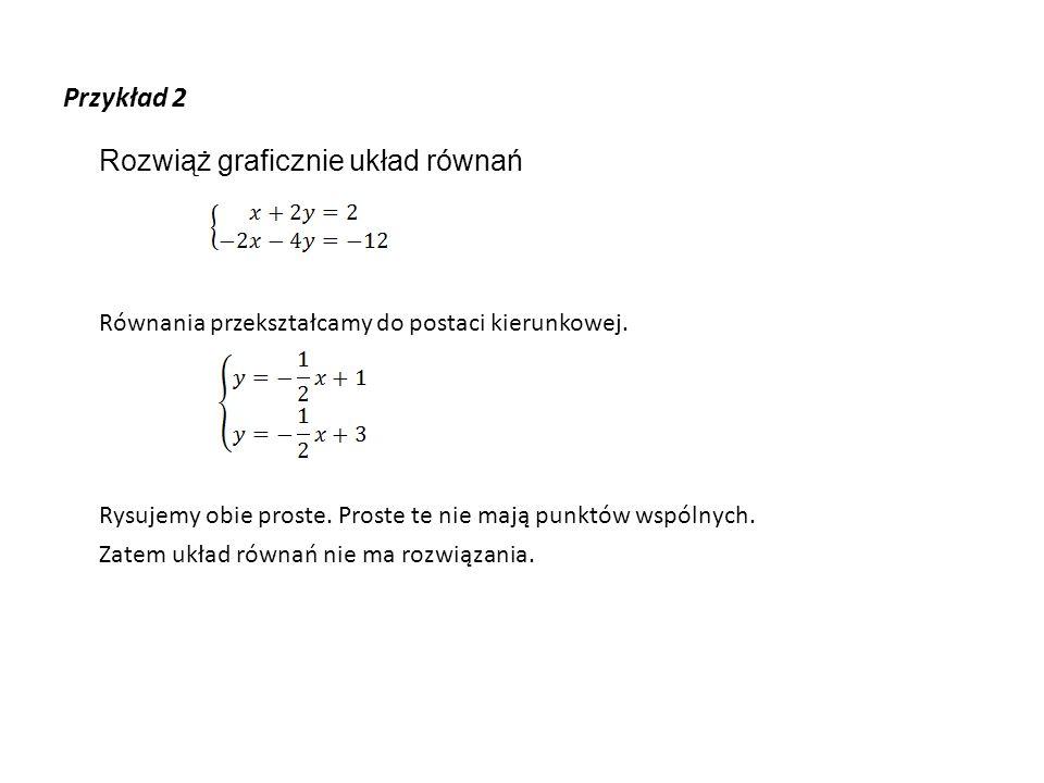 Przykład 2 Rozwiąż graficznie układ równań Równania przekształcamy do postaci kierunkowej. Rysujemy obie proste. Proste te nie mają punktów wspólnych.